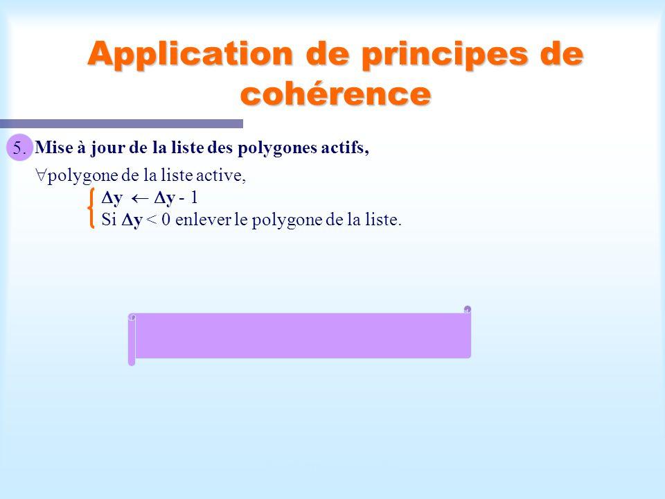 Calcul d'une scène visible23 Application de principes de cohérence 5. Mise à jour de la liste des polygones actifs, polygone de la liste active, y y -