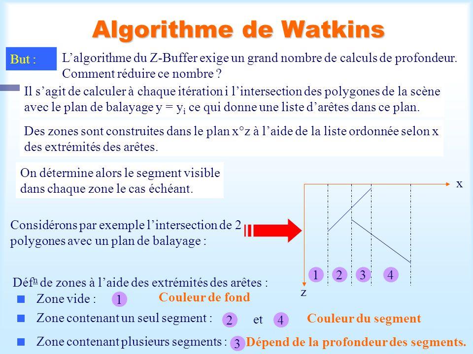 Calcul d'une scène visible24 Algorithme de Watkins But : Lalgorithme du Z-Buffer exige un grand nombre de calculs de profondeur. Comment réduire ce no