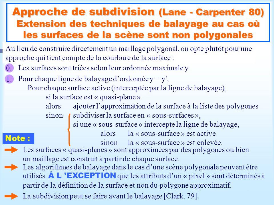 Calcul d'une scène visible26 Approche de subdivision (Lane - Carpenter 80) Extension des techniques de balayage au cas où les surfaces de la scène son