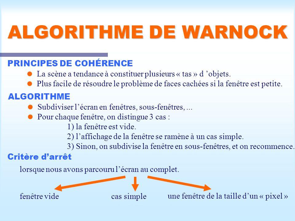 Calcul d une scène visible27 ALGORITHME DE WARNOCK PRINCIPES DE COHÉRENCE La scène a tendance à constituer plusieurs « tas » d objets.