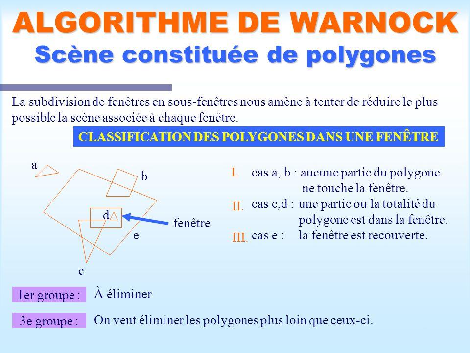 Calcul d une scène visible29 ALGORITHME DE WARNOCK Scène constituée de polygones La subdivision de fenêtres en sous-fenêtres nous amène à tenter de réduire le plus possible la scène associée à chaque fenêtre.