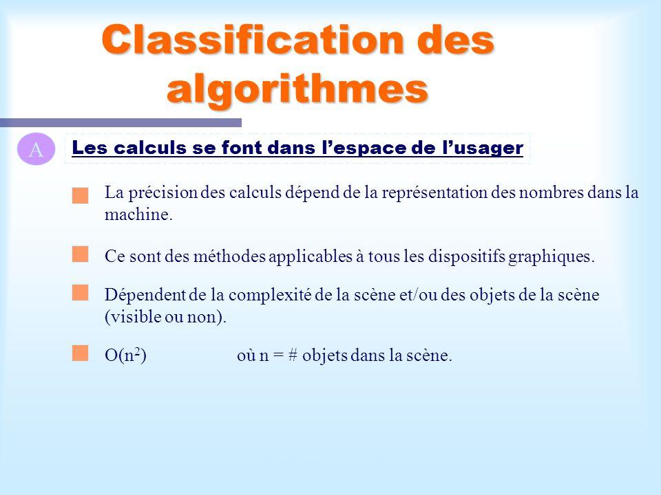 Calcul d une scène visible3 Classification des algorithmes A Les calculs se font dans lespace de lusager La précision des calculs dépend de la représentation des nombres dans la machine.