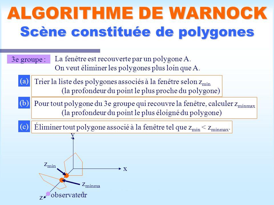 Calcul d'une scène visible30 ALGORITHME DE WARNOCK Scène constituée de polygones 3e groupe : La fenêtre est recouverte par un polygone A. On veut élim