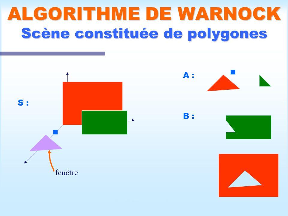 Calcul d'une scène visible33 ALGORITHME DE WARNOCK Scène constituée de polygones fenêtre A : B : S :