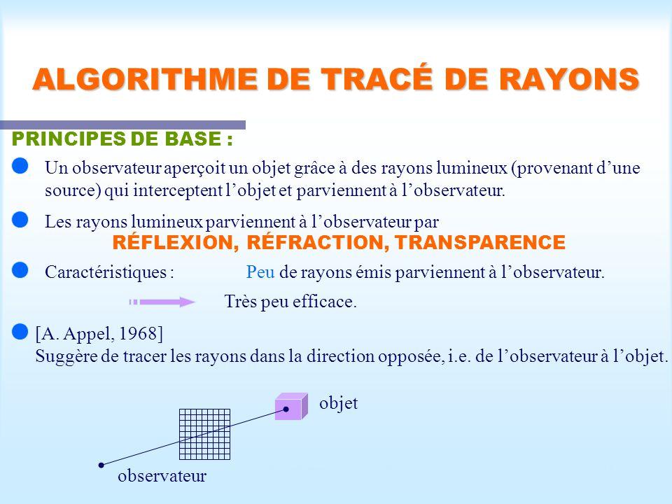 Calcul d une scène visible35 ALGORITHME DE TRACÉ DE RAYONS PRINCIPES DE BASE : Un observateur aperçoit un objet grâce à des rayons lumineux (provenant dune source) qui interceptent lobjet et parviennent à lobservateur.
