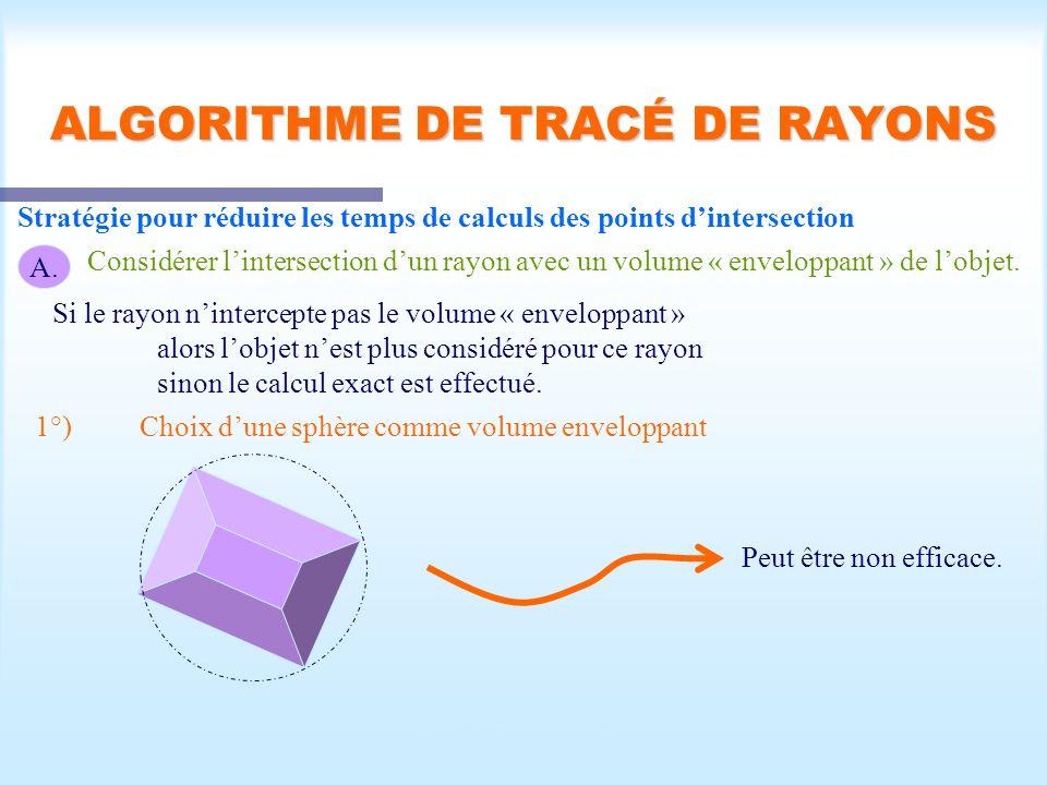 Calcul d'une scène visible37 ALGORITHME DE TRACÉ DE RAYONS Stratégie pour réduire les temps de calculs des points dintersection A. Considérer linterse