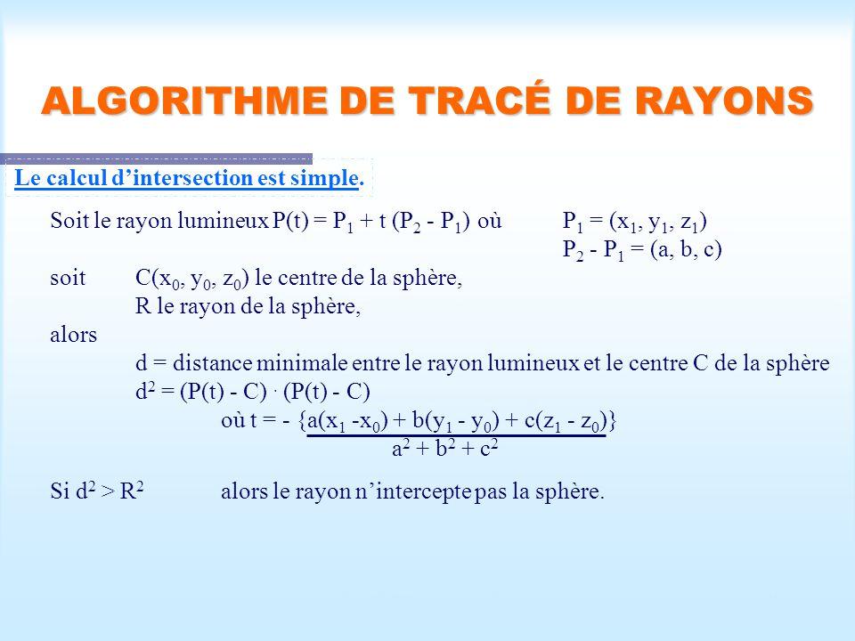 Calcul d'une scène visible38 ALGORITHME DE TRACÉ DE RAYONS Le calcul dintersection est simple. Soit le rayon lumineux P(t) = P 1 + t (P 2 - P 1 )oùP 1