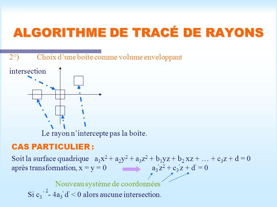 Calcul d'une scène visible40 ALGORITHME DE TRACÉ DE RAYONS 2°)Choix dune boîte comme volume enveloppant Le rayon nintercepte pas la boîte. intersectio