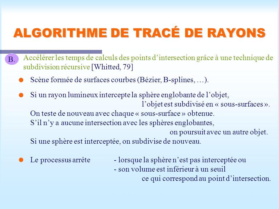 Calcul d'une scène visible41 ALGORITHME DE TRACÉ DE RAYONS B. Accélérer les temps de calculs des points dintersection grâce à une technique de subdivi