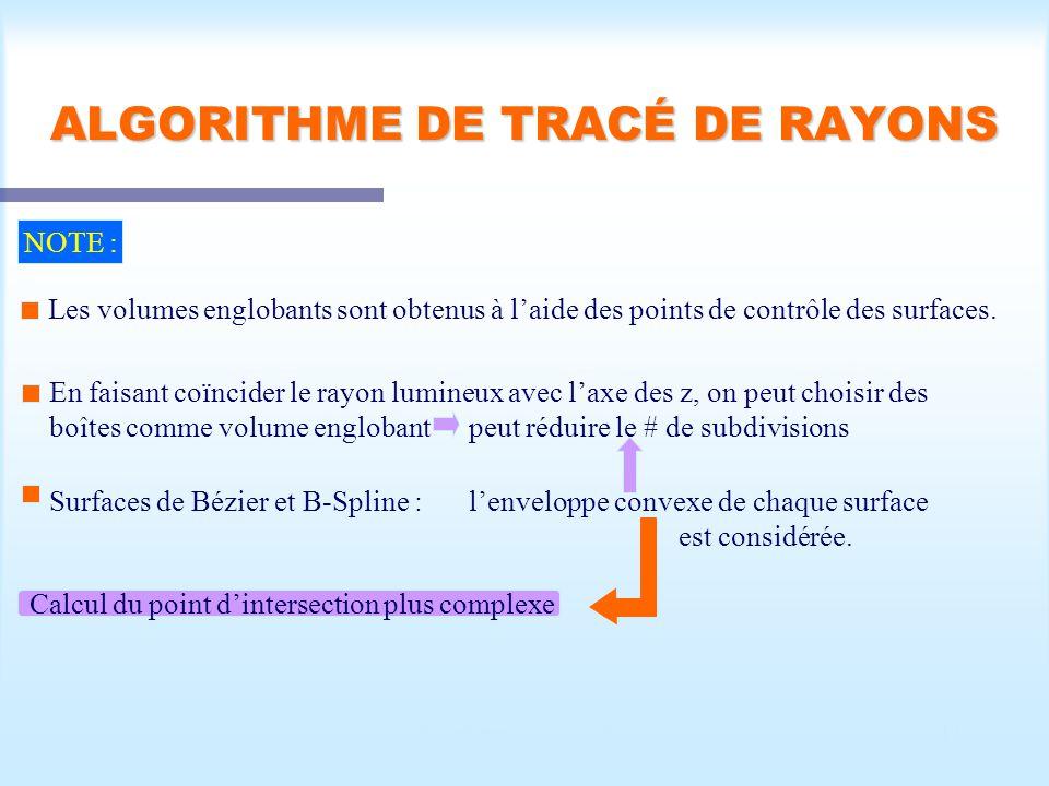 Calcul d'une scène visible42 ALGORITHME DE TRACÉ DE RAYONS NOTE : En faisant coïncider le rayon lumineux avec laxe des z, on peut choisir des boîtes c