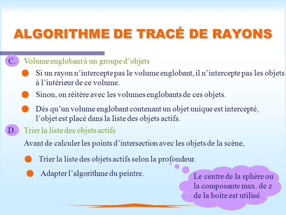 Calcul d'une scène visible43 ALGORITHME DE TRACÉ DE RAYONS C. Volume englobant à un groupe dobjets Si un rayon nintercepte pas le volume englobant, il
