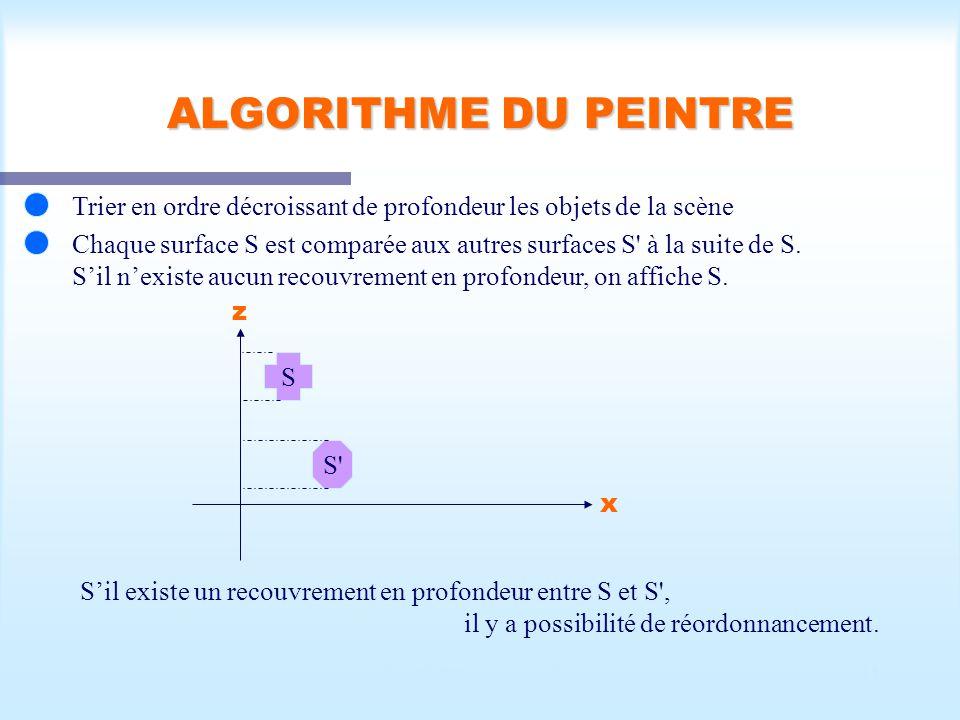 Calcul d une scène visible44 ALGORITHME DU PEINTRE Trier en ordre décroissant de profondeur les objets de la scène Chaque surface S est comparée aux autres surfaces S à la suite de S.
