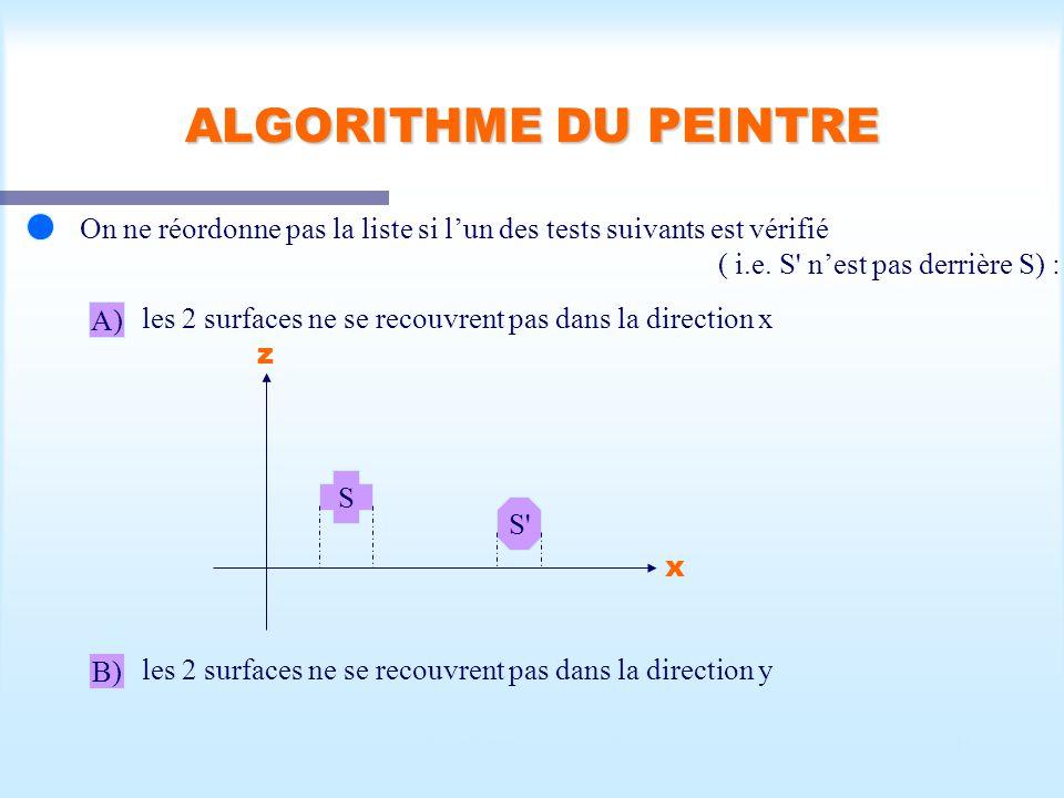 Calcul d'une scène visible45 ALGORITHME DU PEINTRE On ne réordonne pas la liste si lun des tests suivants est vérifié ( i.e. S' nest pas derrière S) :