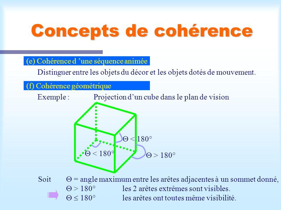Calcul d'une scène visible7 Concepts de cohérence (e) Cohérence d une séquence animée Distinguer entre les objets du décor et les objets dotés de mouv