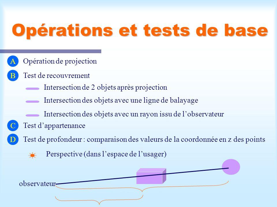 Calcul d'une scène visible8 Opérations et tests de base A Opération de projection B Test de recouvrement Intersection de 2 objets après projection Int