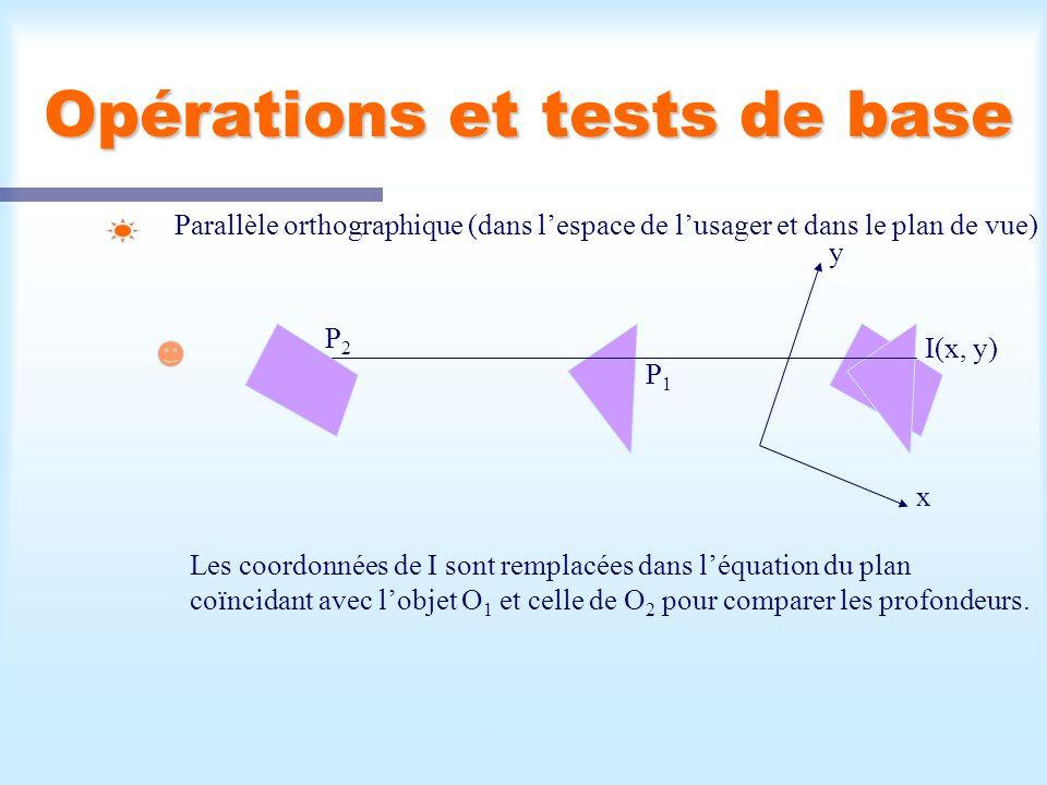 Calcul d une scène visible9 Opérations et tests de base Parallèle orthographique (dans lespace de lusager et dans le plan de vue) I(x, y) P1P1 P2P2 x y Les coordonnées de I sont remplacées dans léquation du plan coïncidant avec lobjet O 1 et celle de O 2 pour comparer les profondeurs.