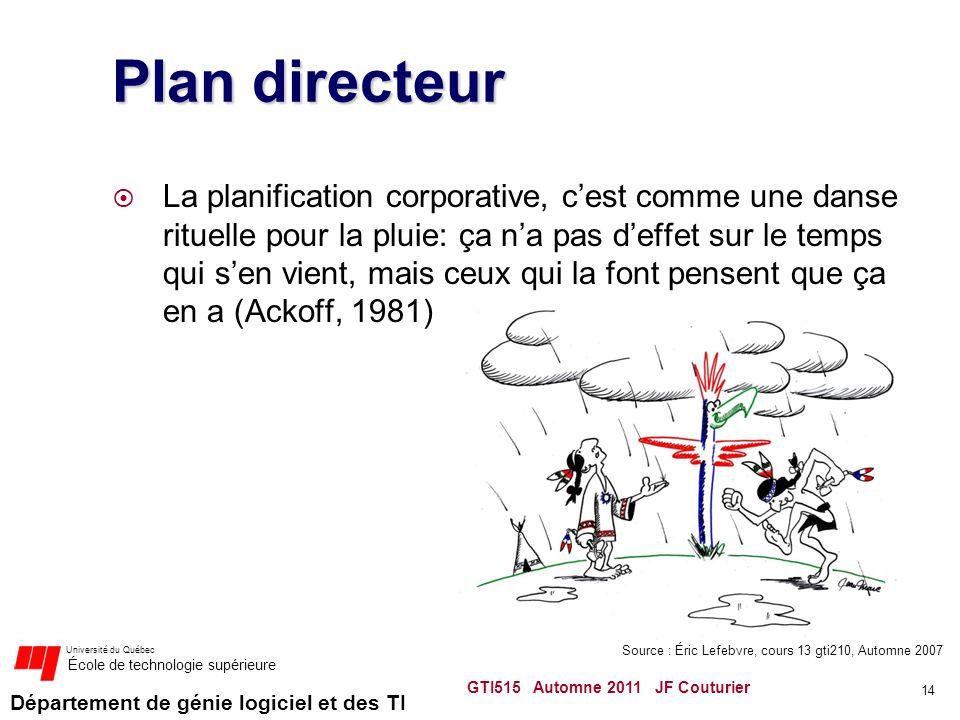 Département de génie logiciel et des TI Université du Québec École de technologie supérieure Plan directeur La planification corporative, cest comme u