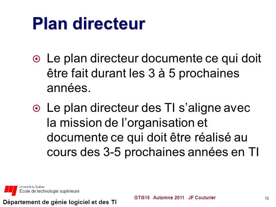 Département de génie logiciel et des TI Université du Québec École de technologie supérieure Plan directeur Le plan directeur documente ce qui doit êt