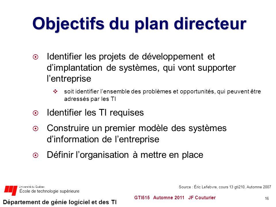 Département de génie logiciel et des TI Université du Québec École de technologie supérieure Objectifs du plan directeur Identifier les projets de dév