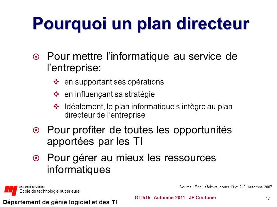 Département de génie logiciel et des TI Université du Québec École de technologie supérieure Pourquoi un plan directeur Pour mettre linformatique au s