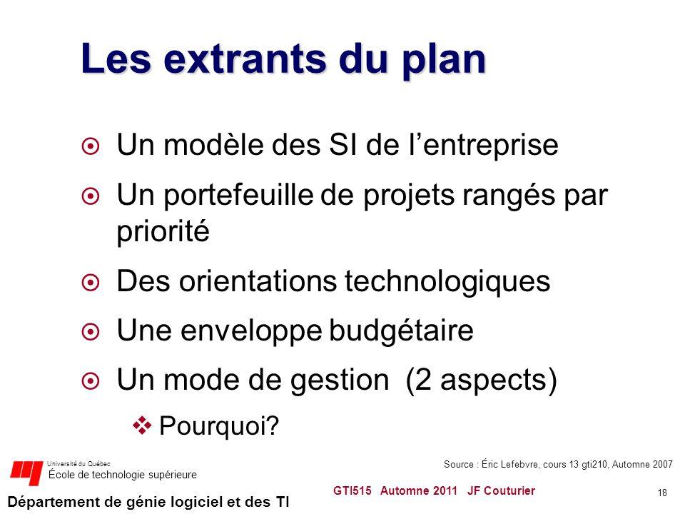 Département de génie logiciel et des TI Université du Québec École de technologie supérieure Les extrants du plan Un modèle des SI de lentreprise Un p