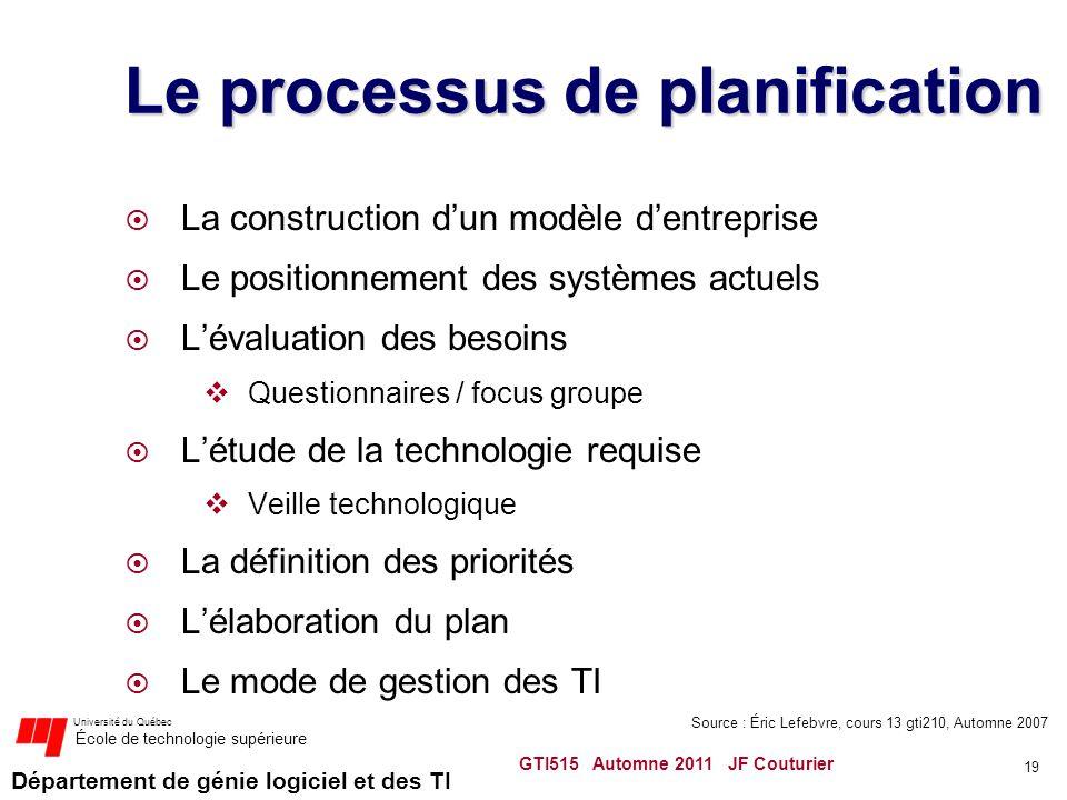 Département de génie logiciel et des TI Université du Québec École de technologie supérieure Le processus de planification La construction dun modèle