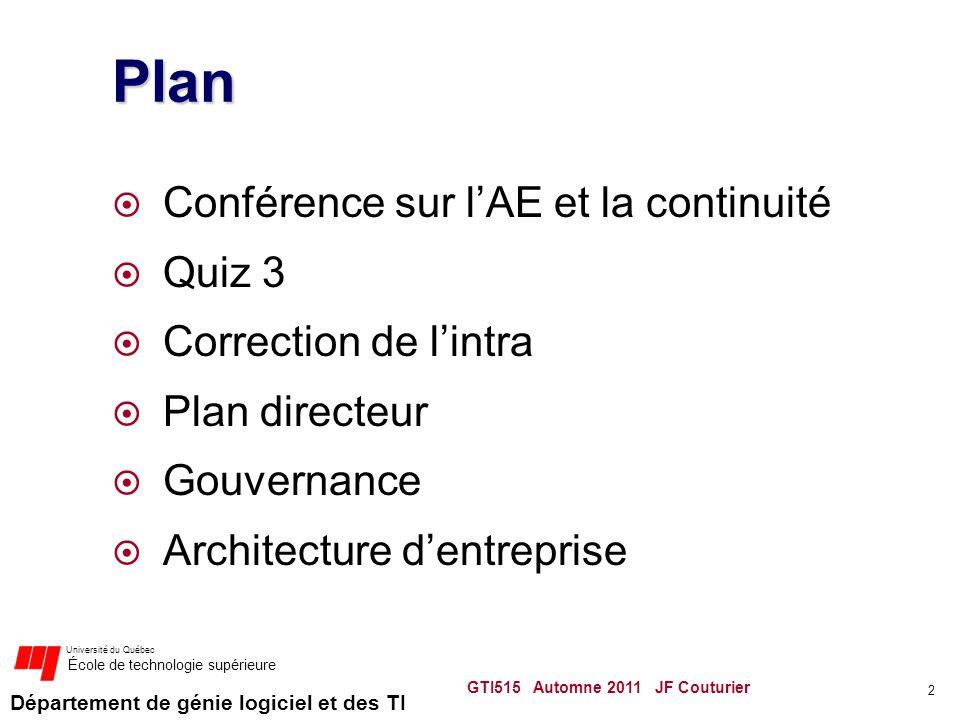 Département de génie logiciel et des TI Université du Québec École de technologie supérieure Plan Conférence sur lAE et la continuité Quiz 3 Correctio