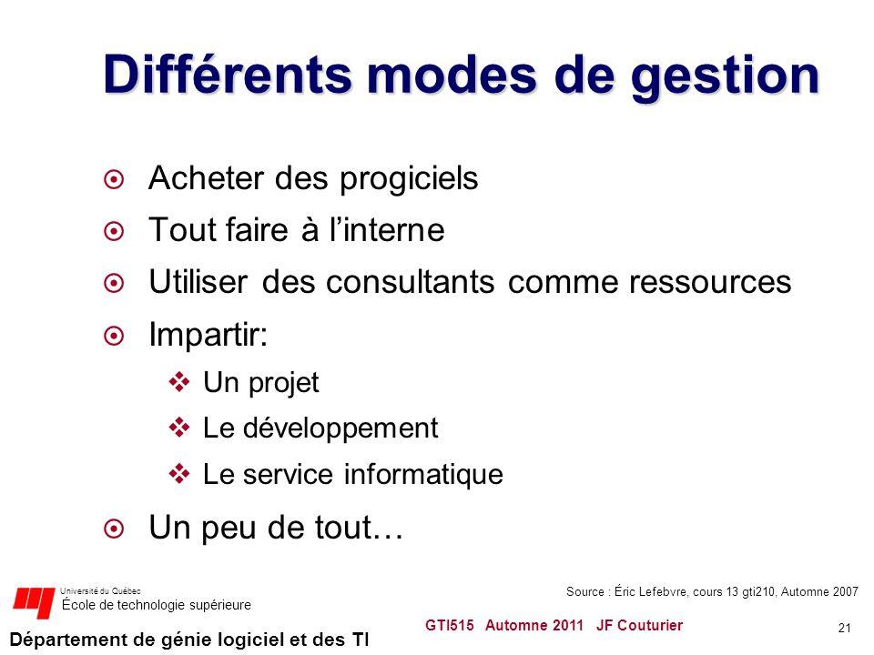 Département de génie logiciel et des TI Université du Québec École de technologie supérieure Différents modes de gestion Acheter des progiciels Tout f