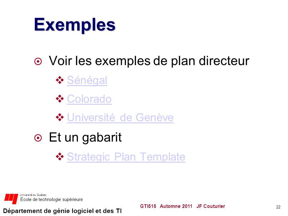 Département de génie logiciel et des TI Université du Québec École de technologie supérieure Exemples Voir les exemples de plan directeur Sénégal Colo