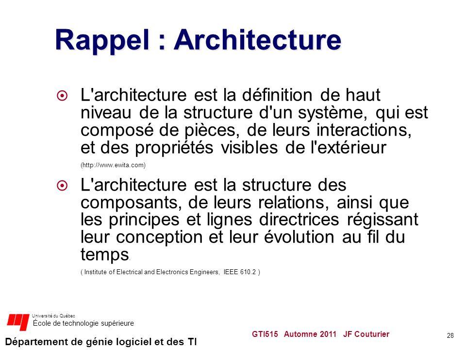 Département de génie logiciel et des TI Université du Québec École de technologie supérieure GTI515 Automne 2011 JF Couturier 28 L'architecture est la