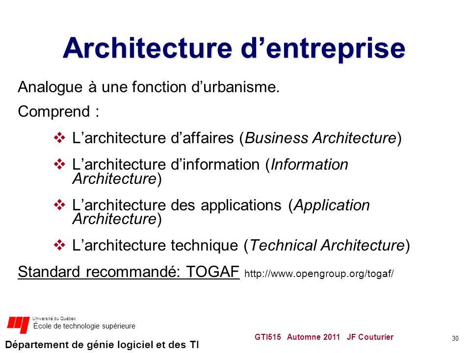 Département de génie logiciel et des TI Université du Québec École de technologie supérieure GTI515 Automne 2011 JF Couturier 30 Analogue à une foncti