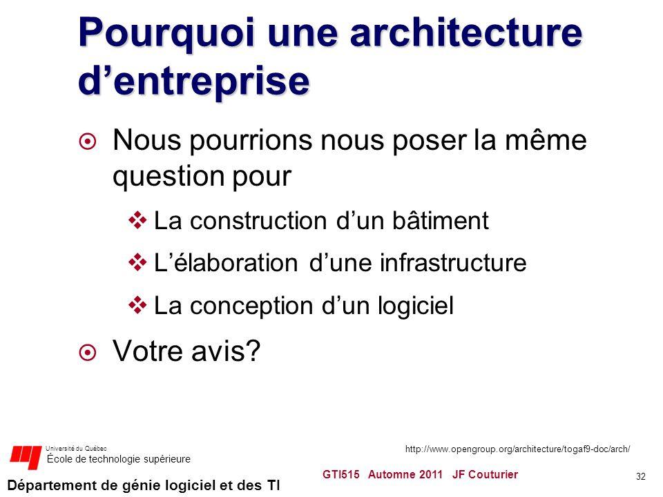 Département de génie logiciel et des TI Université du Québec École de technologie supérieure Pourquoi une architecture dentreprise Nous pourrions nous