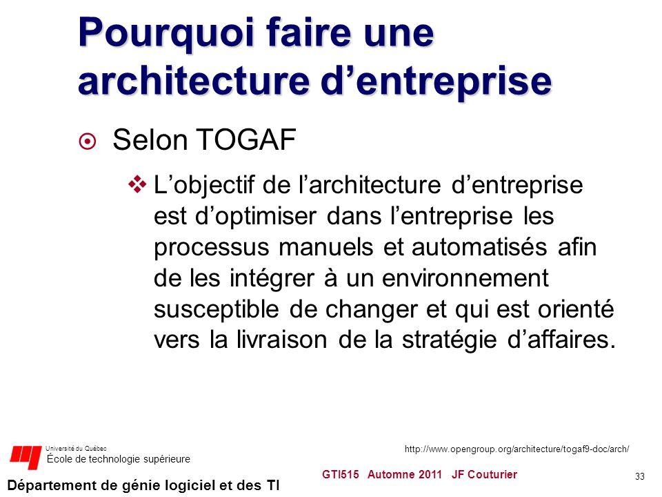 Département de génie logiciel et des TI Université du Québec École de technologie supérieure Pourquoi faire une architecture dentreprise Selon TOGAF L