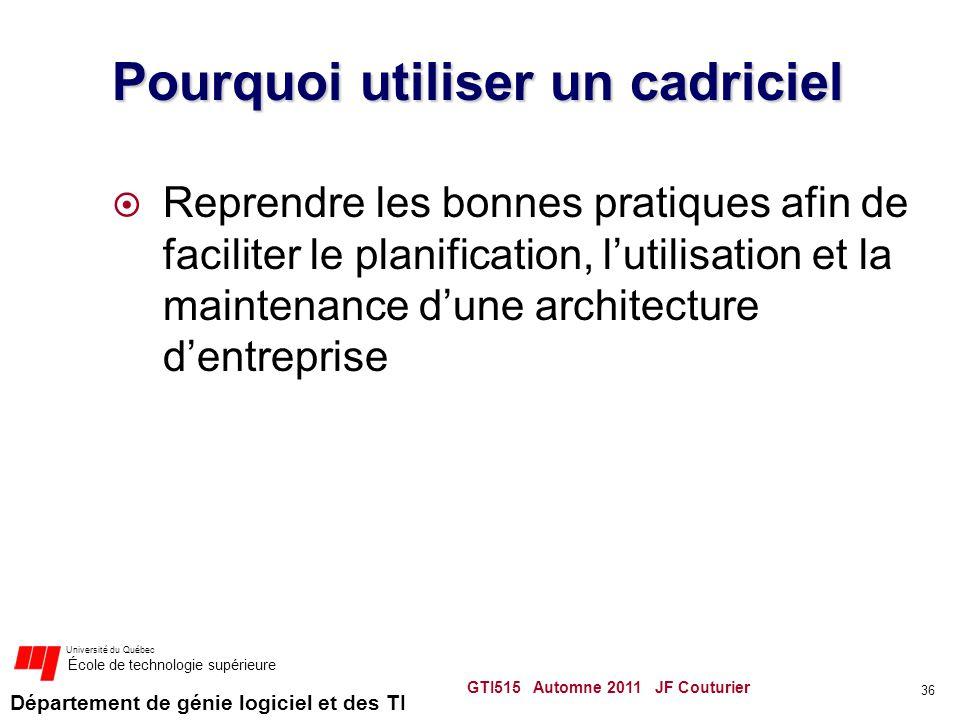 Département de génie logiciel et des TI Université du Québec École de technologie supérieure Pourquoi utiliser un cadriciel Reprendre les bonnes prati
