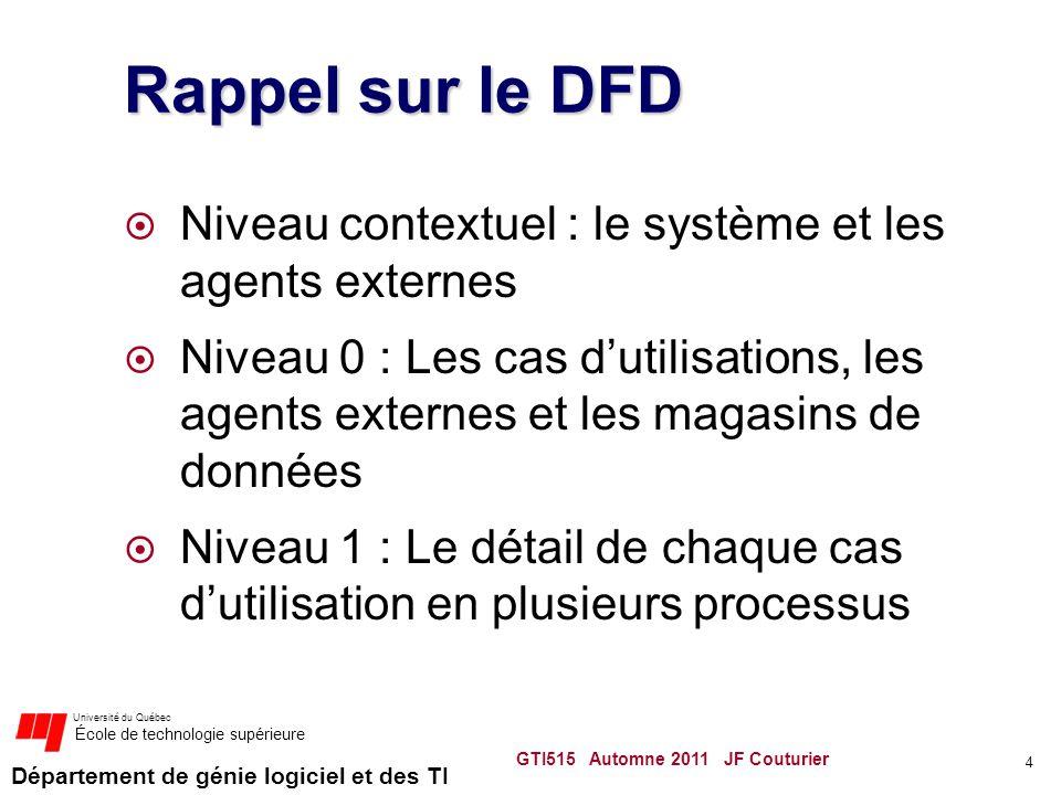 Département de génie logiciel et des TI Université du Québec École de technologie supérieure Rappel sur le DFD Niveau contextuel : le système et les a