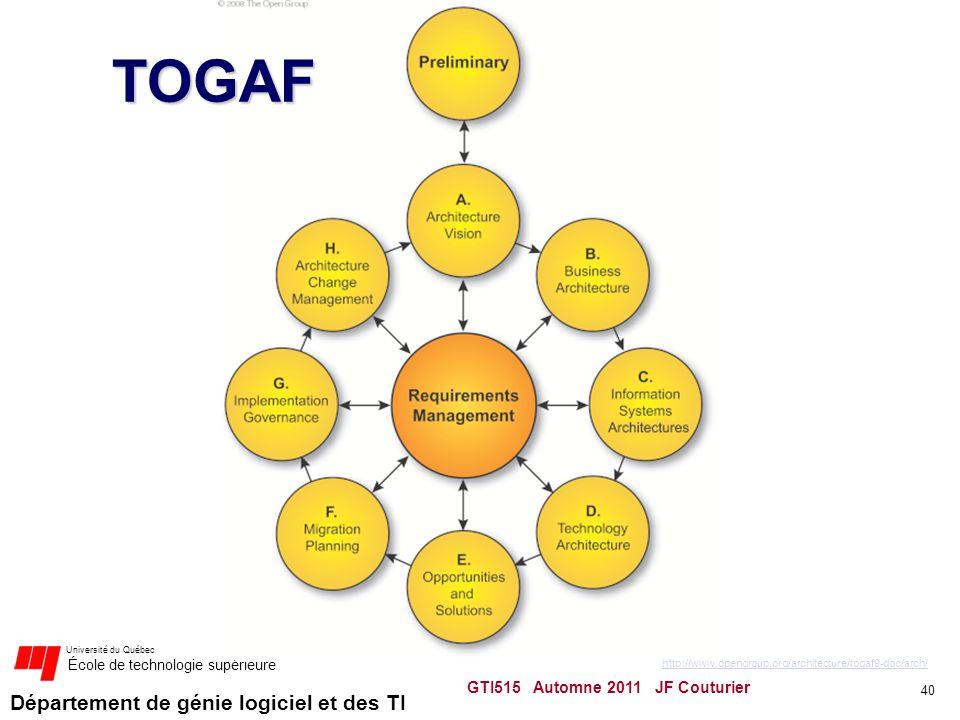 Département de génie logiciel et des TI Université du Québec École de technologie supérieure TOGAF GTI515 Automne 2011 JF Couturier 40 http://www.open