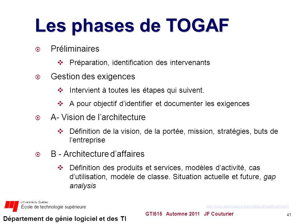 Département de génie logiciel et des TI Université du Québec École de technologie supérieure Les phases de TOGAF Préliminaires Préparation, identifica