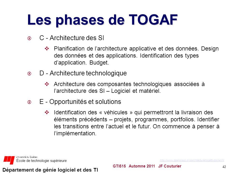 Département de génie logiciel et des TI Université du Québec École de technologie supérieure Les phases de TOGAF C - Architecture des SI Planification