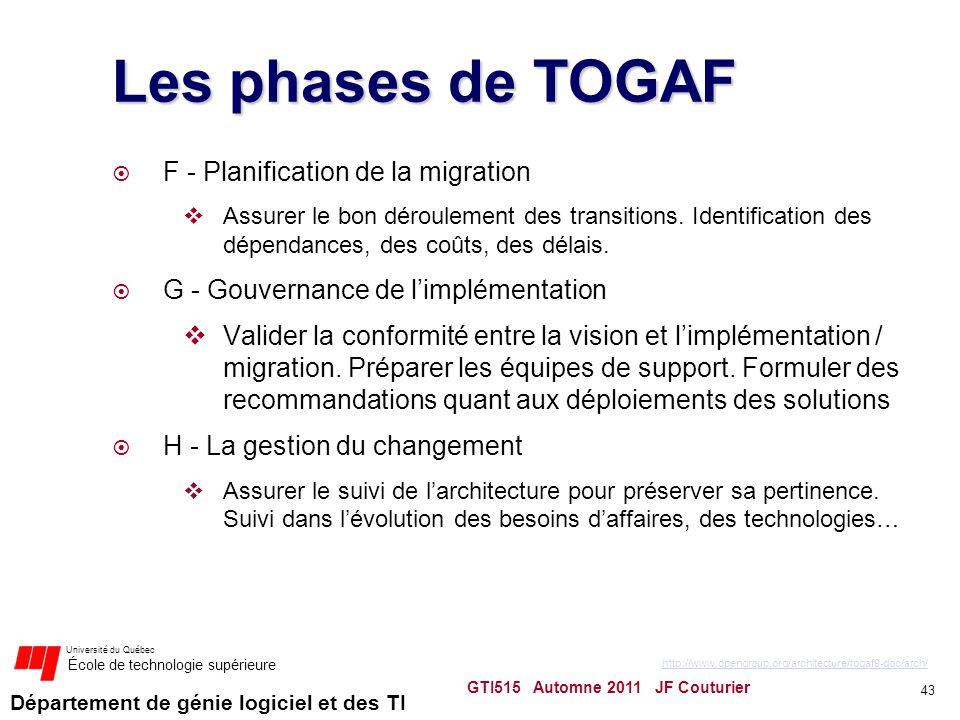Département de génie logiciel et des TI Université du Québec École de technologie supérieure Les phases de TOGAF F - Planification de la migration Ass