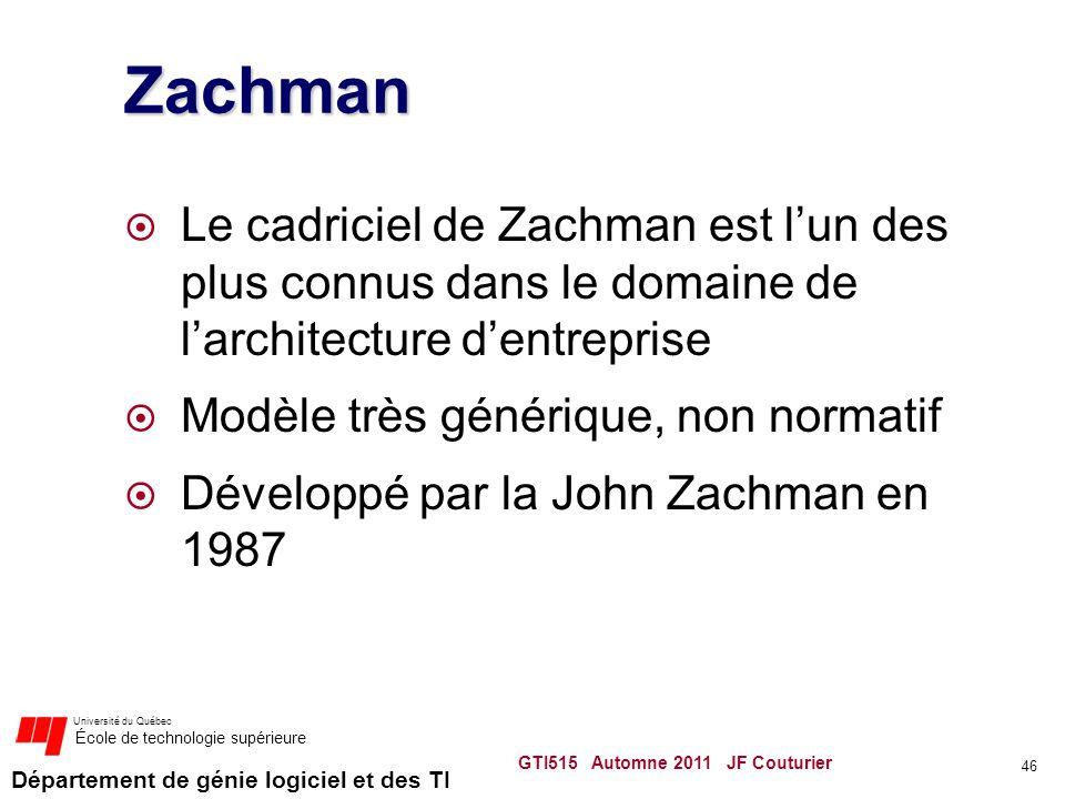 Département de génie logiciel et des TI Université du Québec École de technologie supérieure Zachman Le cadriciel de Zachman est lun des plus connus d