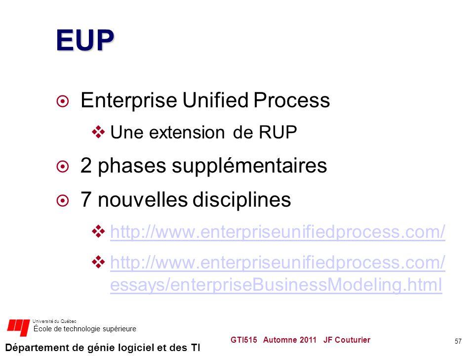Département de génie logiciel et des TI Université du Québec École de technologie supérieure EUP Enterprise Unified Process Une extension de RUP 2 pha
