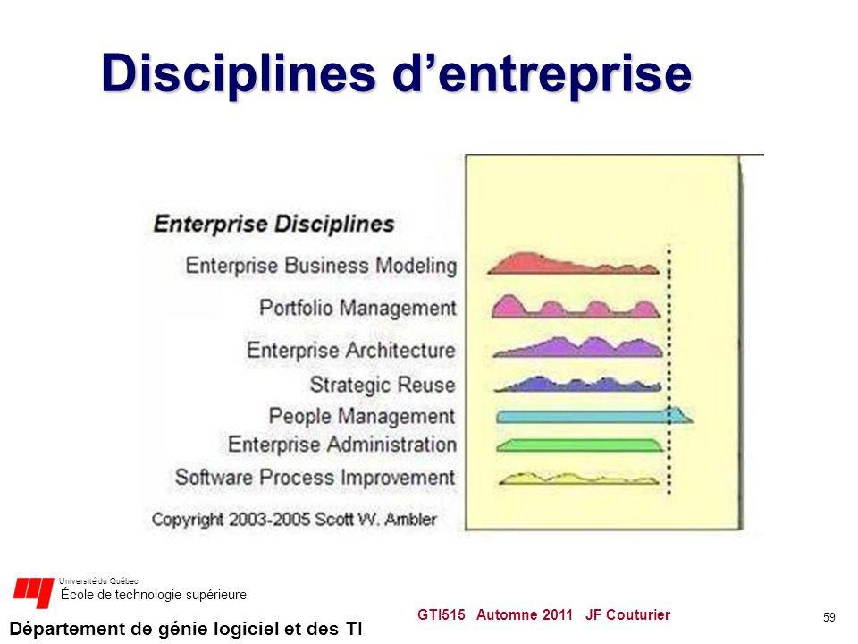 Département de génie logiciel et des TI Université du Québec École de technologie supérieure Disciplines dentreprise GTI515 Automne 2011 JF Couturier