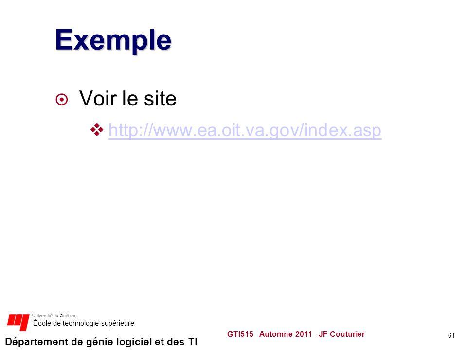 Département de génie logiciel et des TI Université du Québec École de technologie supérieure Exemple Voir le site http://www.ea.oit.va.gov/index.asp G