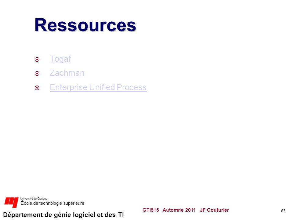 Département de génie logiciel et des TI Université du Québec École de technologie supérieure Ressources Togaf Zachman Enterprise Unified Process GTI51