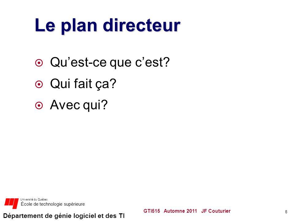 Département de génie logiciel et des TI Université du Québec École de technologie supérieure Le plan directeur Quest-ce que cest? Qui fait ça? Avec qu