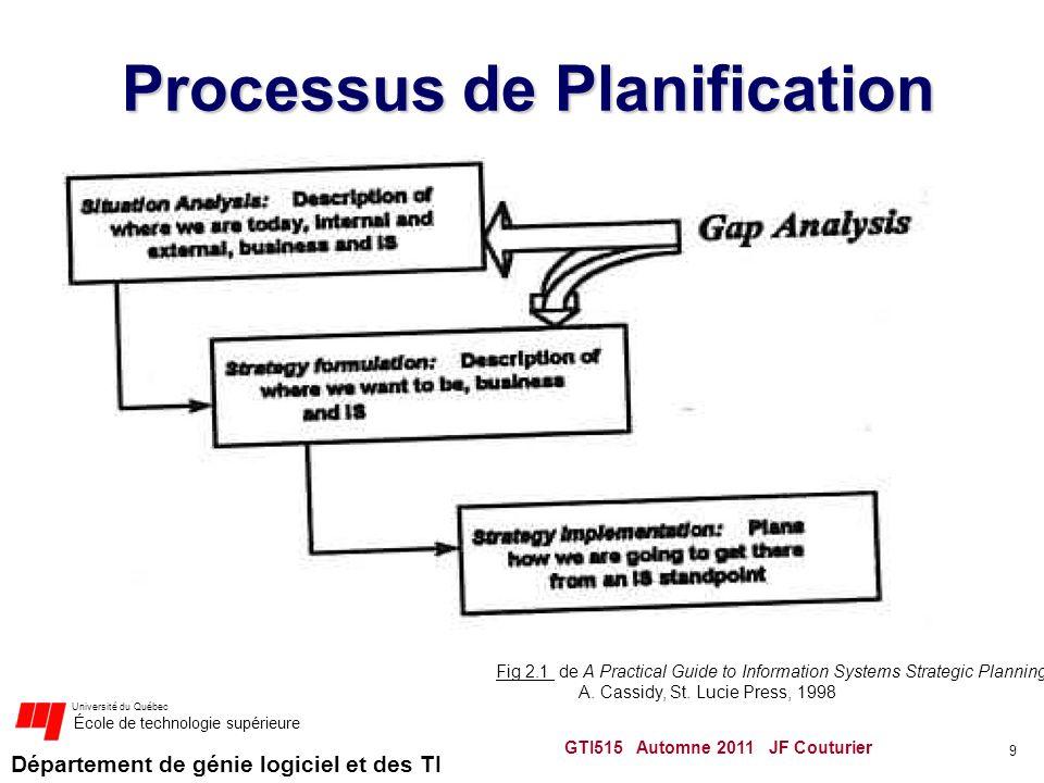 Département de génie logiciel et des TI Université du Québec École de technologie supérieure GTI515 Automne 2011 JF Couturier 9 Processus de Planifica