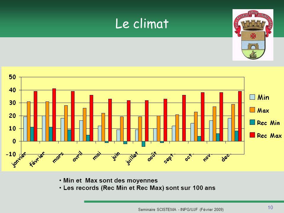 10 Seminaire SCISTEMA - INPG/UJF (Février 2009) Le climat Min et Max sont des moyennes Les records (Rec Min et Rec Max) sont sur 100 ans