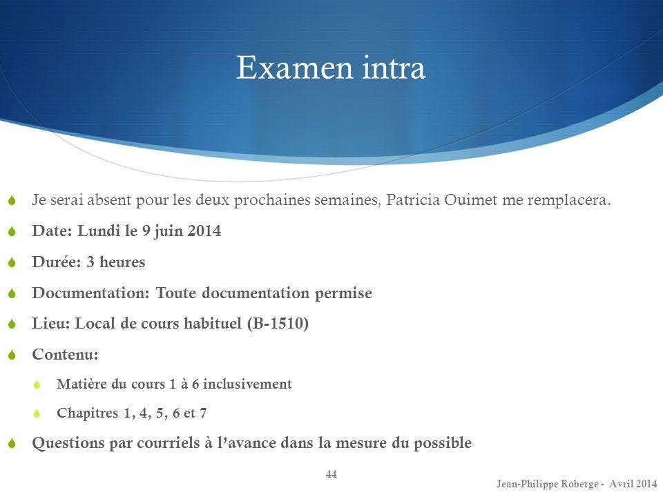 Examen intra Je serai absent pour les deux prochaines semaines, Patricia Ouimet me remplacera.