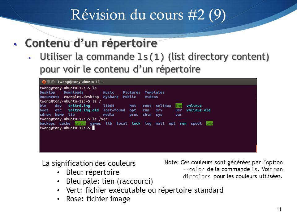 Contenu dun répertoire Contenu dun répertoire Utiliser la commande ls(1) (list directory content) pour voir le contenu dun répertoire Utiliser la commande ls(1) (list directory content) pour voir le contenu dun répertoire 11 La signification des couleurs Bleu: répertoire Bleu pâle: lien (raccourci) Vert: fichier exécutable ou répertoire standard Rose: fichier image Note: Ces couleurs sont générées par loption --color de la commande ls.