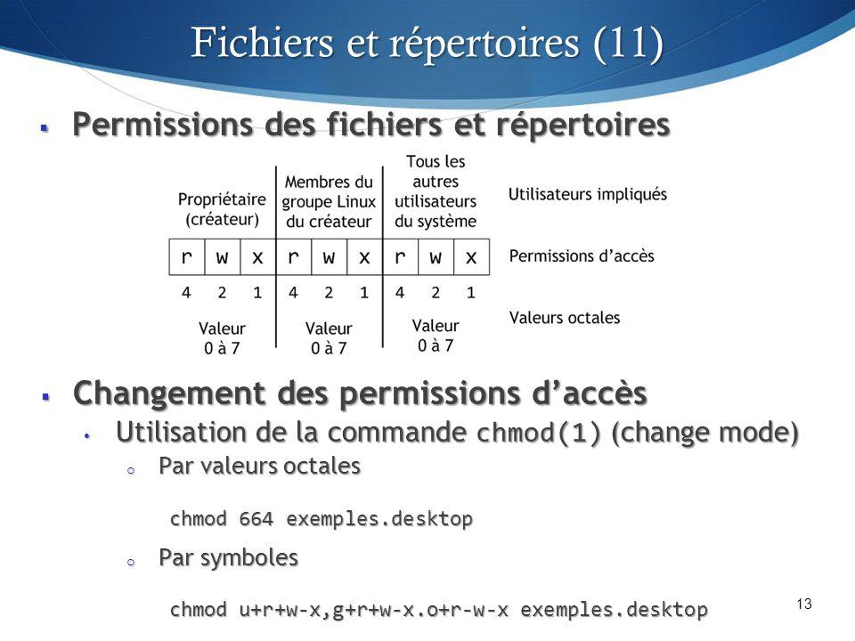 Permissions des fichiers et répertoires Permissions des fichiers et répertoires 13 Fichiers et répertoires (11) Changement des permissions daccès Chan
